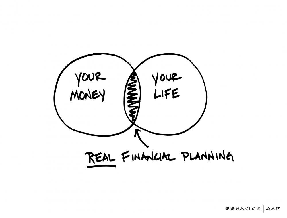 A Simple Sketch That Explains Real Financial Planning